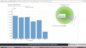 DXN International Mejorando Sus Herramientas Virtuales (6)