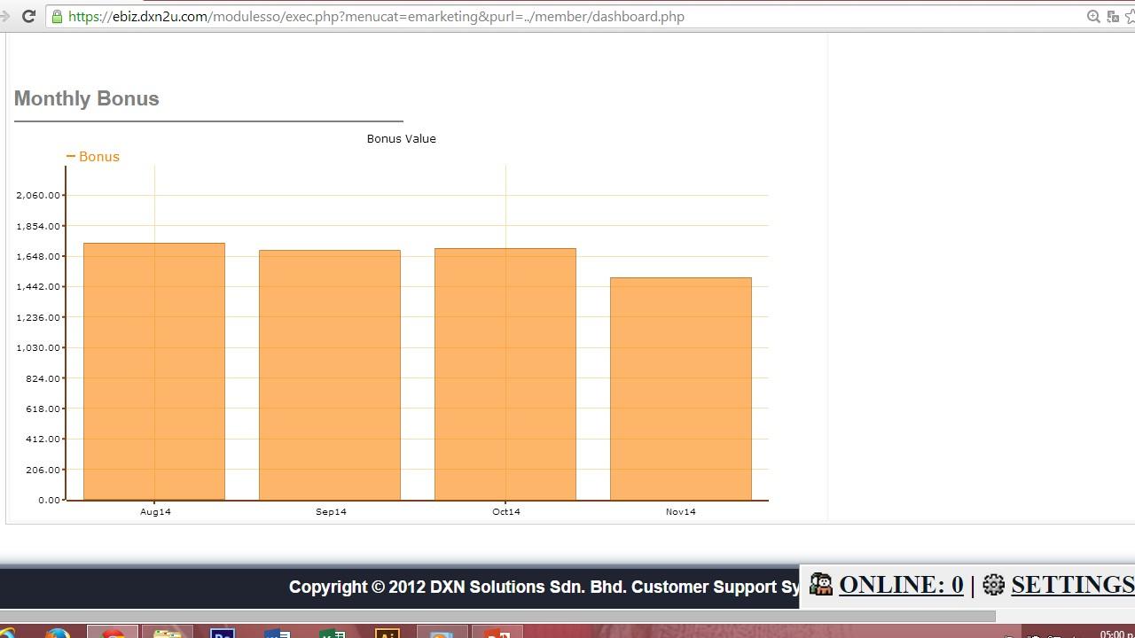DXN International Mejorando Sus Herramientas Virtuales