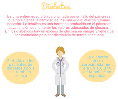 Cafe lingzhi es bueno para la diabetes